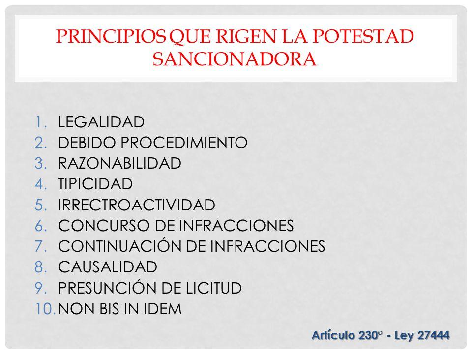 PRINCIPIOS QUE RIGEN LA POTESTAD SANCIONADORA