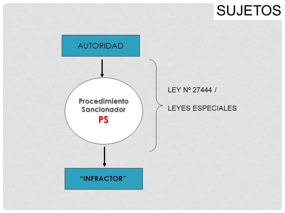 SUJETOS PS AUTORIDAD LEY Nº 27444 / Procedimiento LEYES ESPECIALES