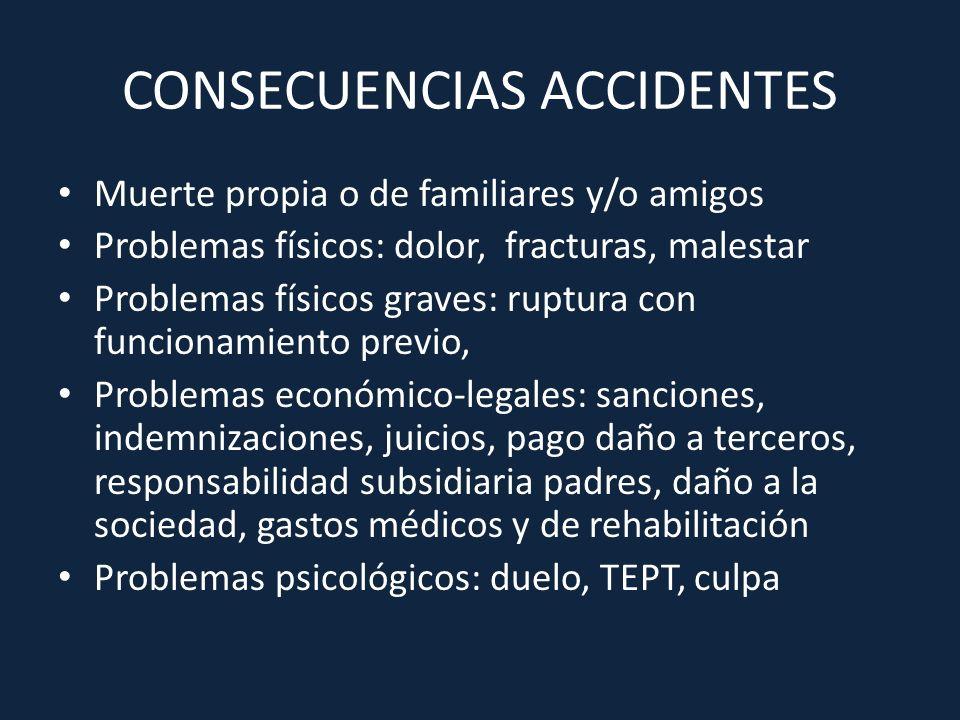 CONSECUENCIAS ACCIDENTES