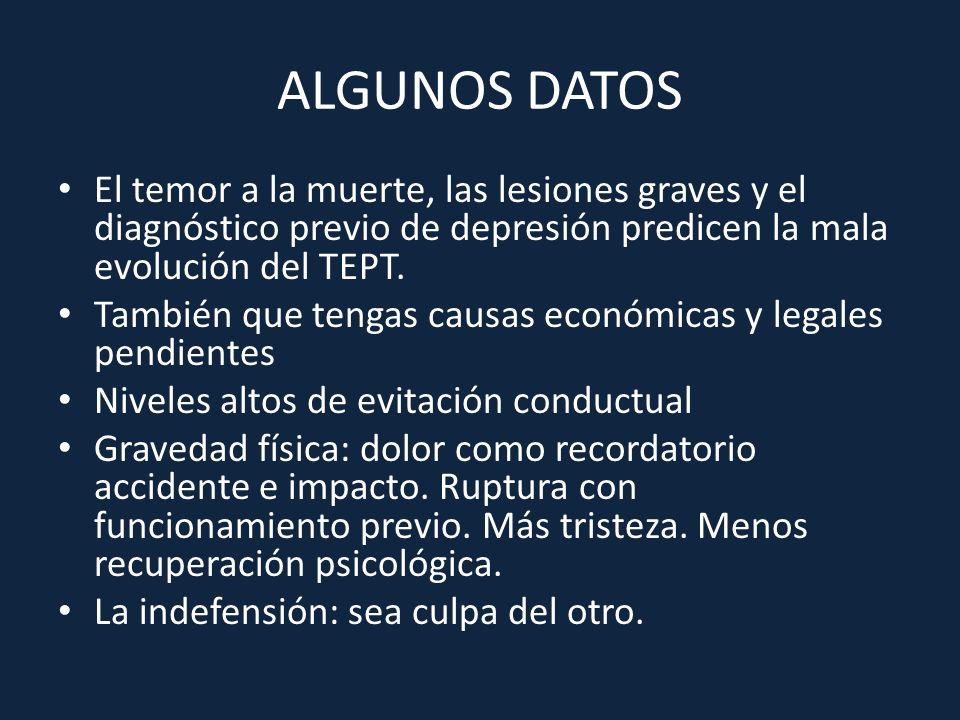 ALGUNOS DATOS El temor a la muerte, las lesiones graves y el diagnóstico previo de depresión predicen la mala evolución del TEPT.