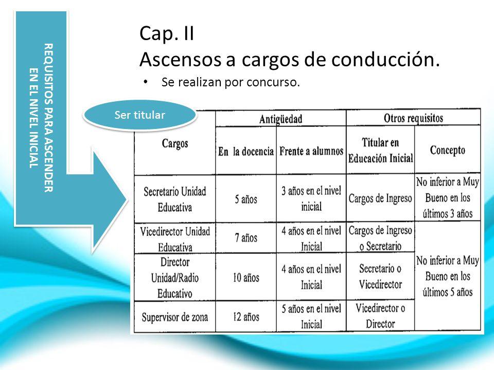 Cap. II Ascensos a cargos de conducción.