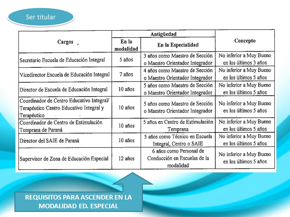 REQUISITOS PARA ASCENDER EN LA MODALIDAD ED. ESPECIAL