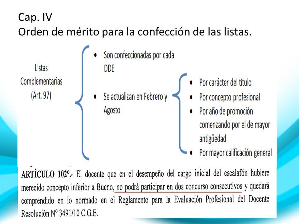 Cap. IV Orden de mérito para la confección de las listas.