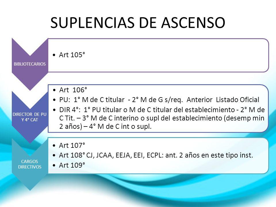 SUPLENCIAS DE ASCENSO Art 105° Art 106°