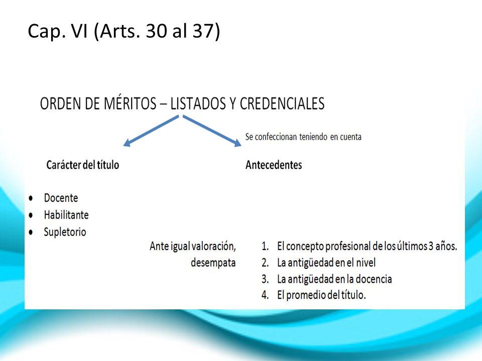 Cap. VI (Arts. 30 al 37)