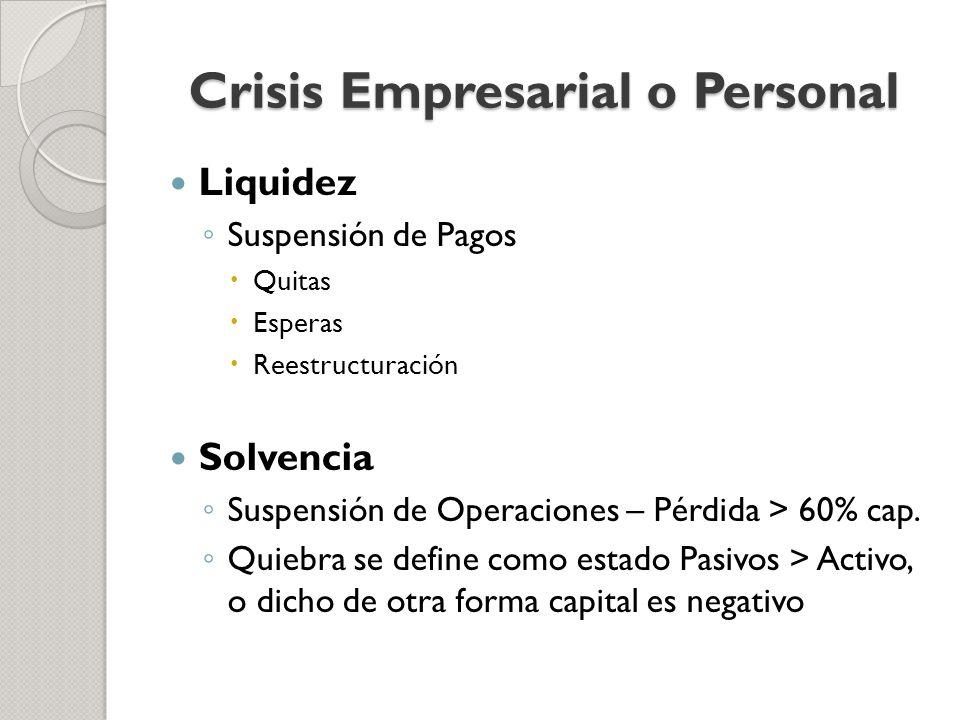 Crisis Empresarial o Personal