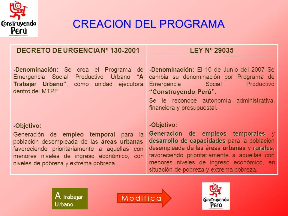 DECRETO DE URGENCIA Nº 130-2001