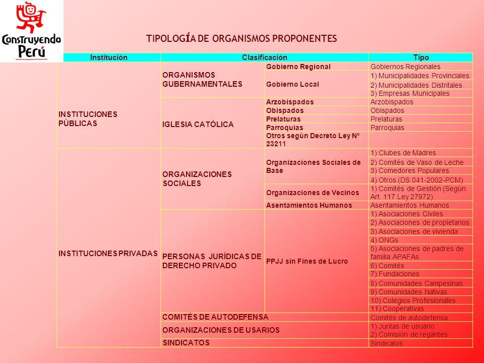 TIPOLOGÍA DE ORGANISMOS PROPONENTES