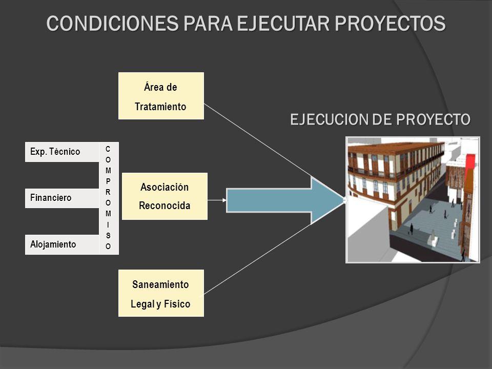 CONDICIONES PARA EJECUTAR PROYECTOS