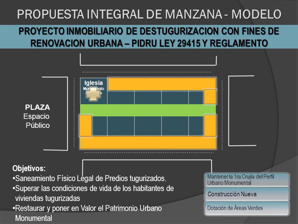 PROPUESTA INTEGRAL DE MANZANA - MODELO