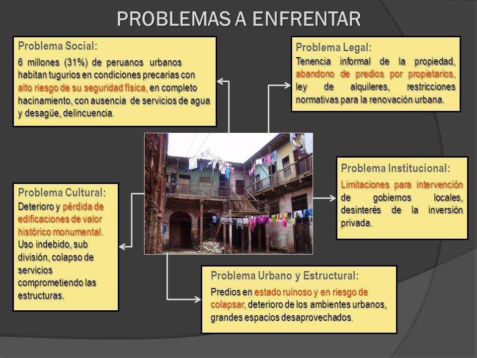 PROBLEMAS A ENFRENTAR Problema Social: Problema Legal: