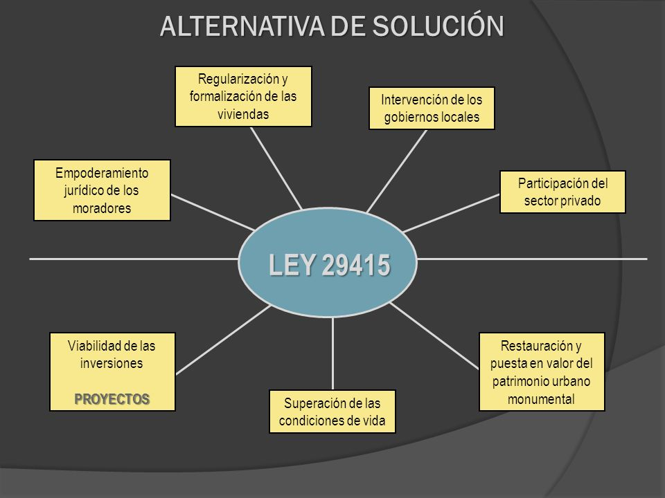 ALTERNATIVA DE SOLUCIÓN