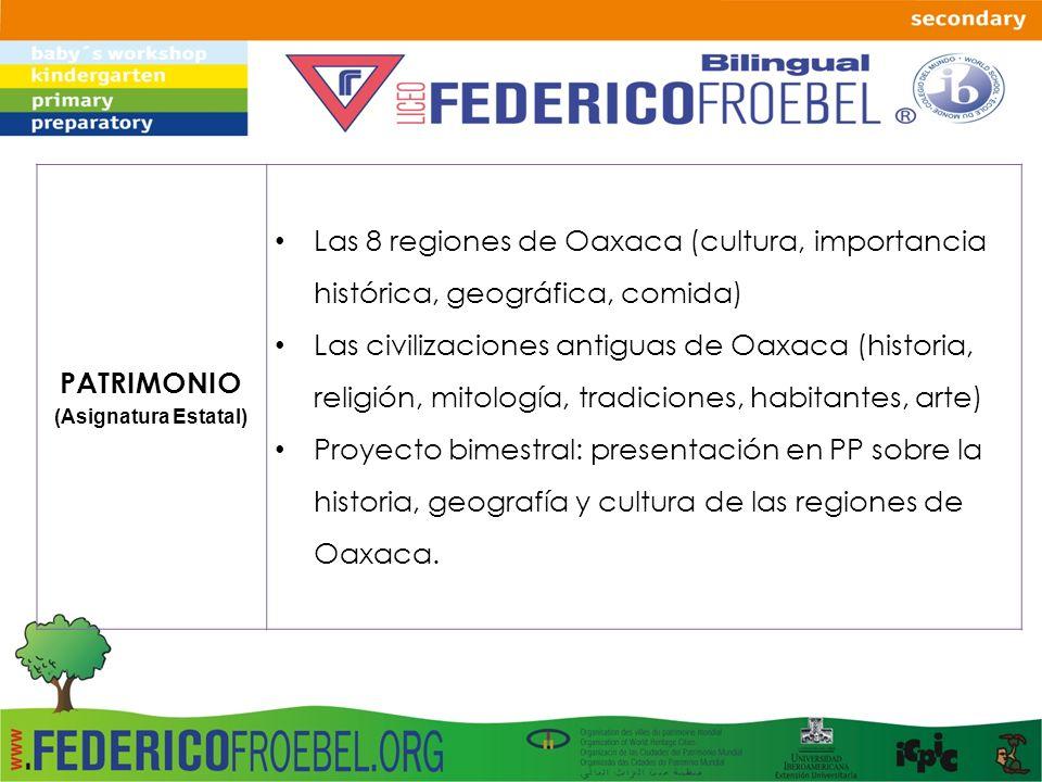 PATRIMONIO (Asignatura Estatal) Las 8 regiones de Oaxaca (cultura, importancia histórica, geográfica, comida)