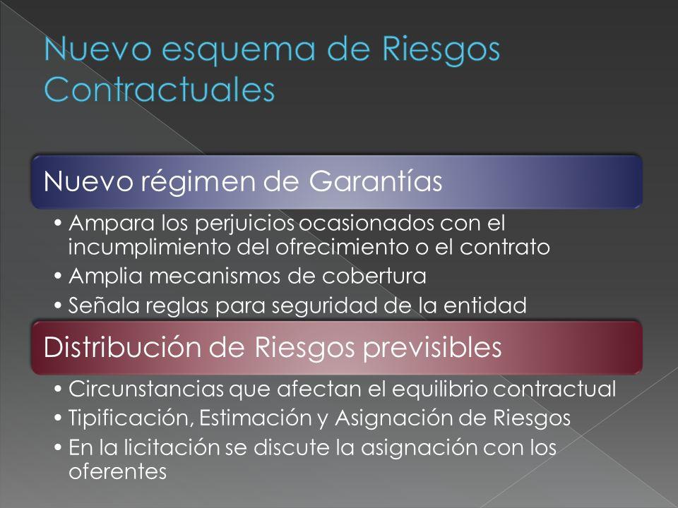 Nuevo esquema de Riesgos Contractuales
