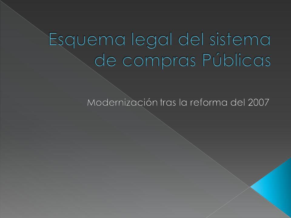 Esquema legal del sistema de compras Públicas