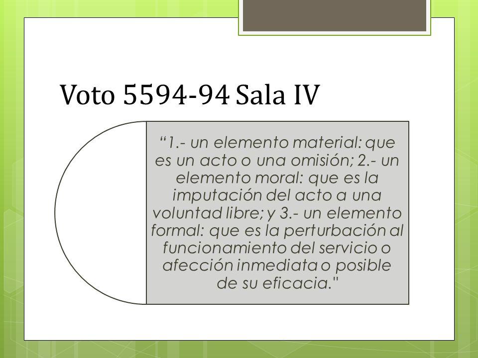 Voto 5594-94 Sala IV