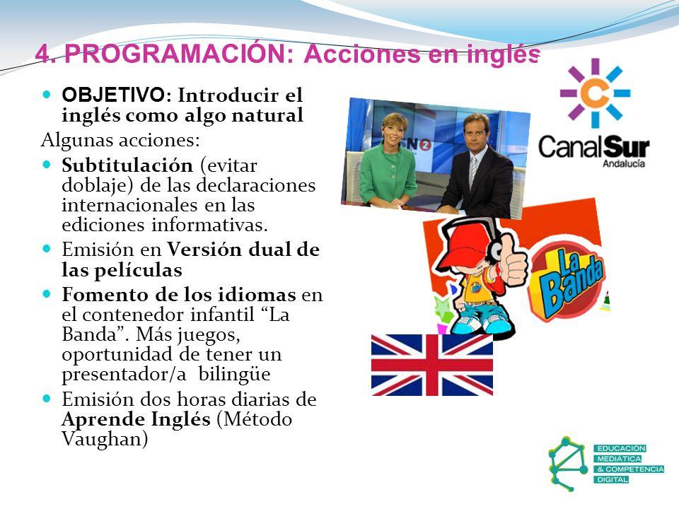 4. PROGRAMACIÓN: Acciones en inglés