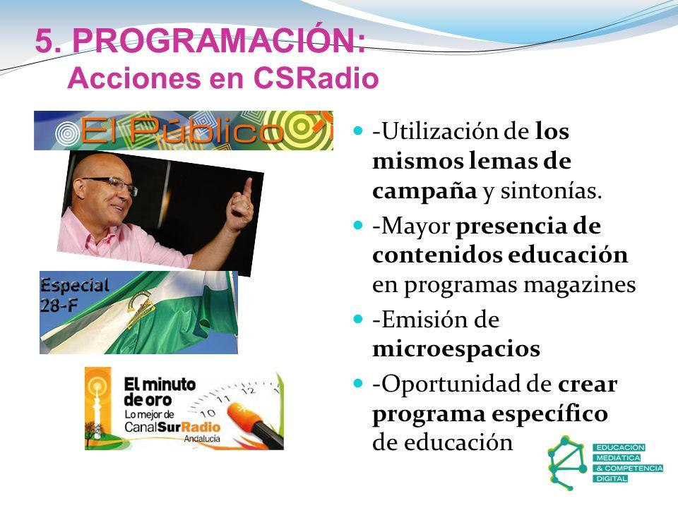 5. PROGRAMACIÓN: Acciones en CSRadio