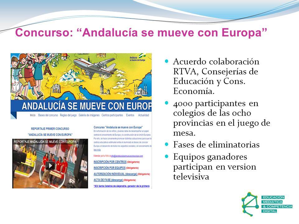 Concurso: Andalucía se mueve con Europa