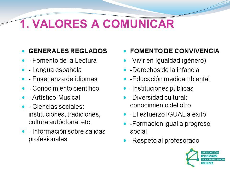 1. VALORES A COMUNICAR GENERALES REGLADOS - Fomento de la Lectura