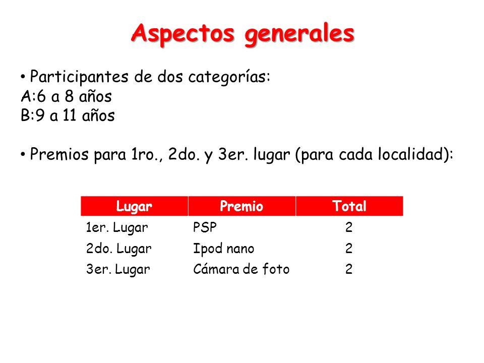 Aspectos generales Participantes de dos categorías: A:6 a 8 años