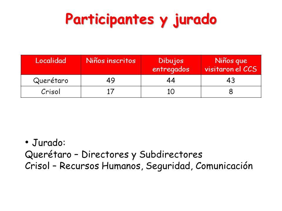 Participantes y jurado