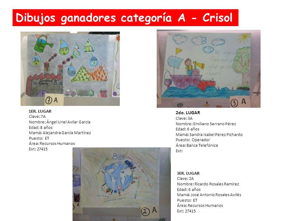 Dibujos ganadores categoría A - Crisol