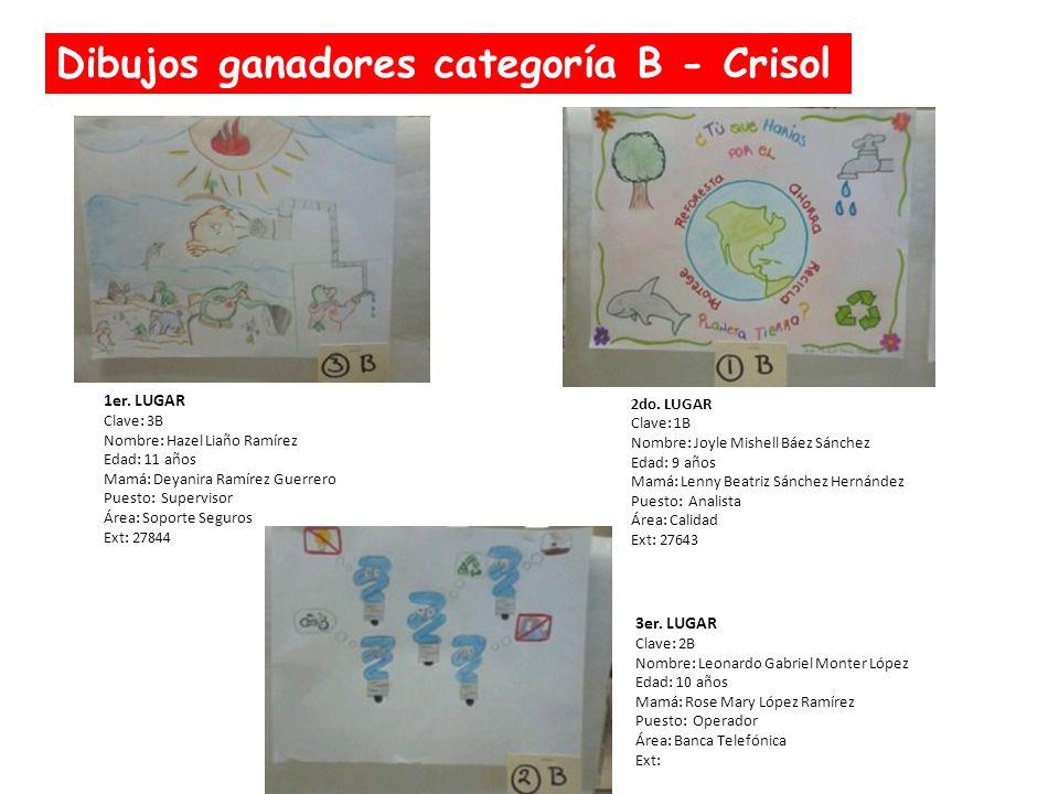 Dibujos ganadores categoría B - Crisol