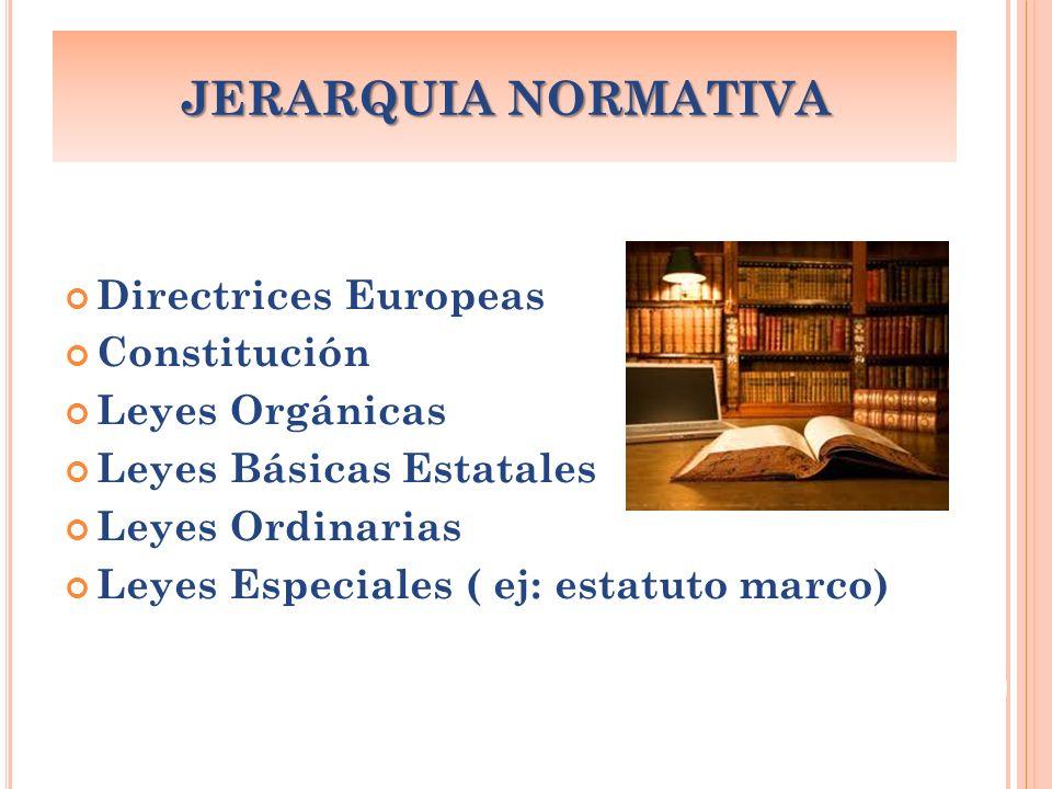 JERARQUIA NORMATIVA Directrices Europeas Constitución Leyes Orgánicas
