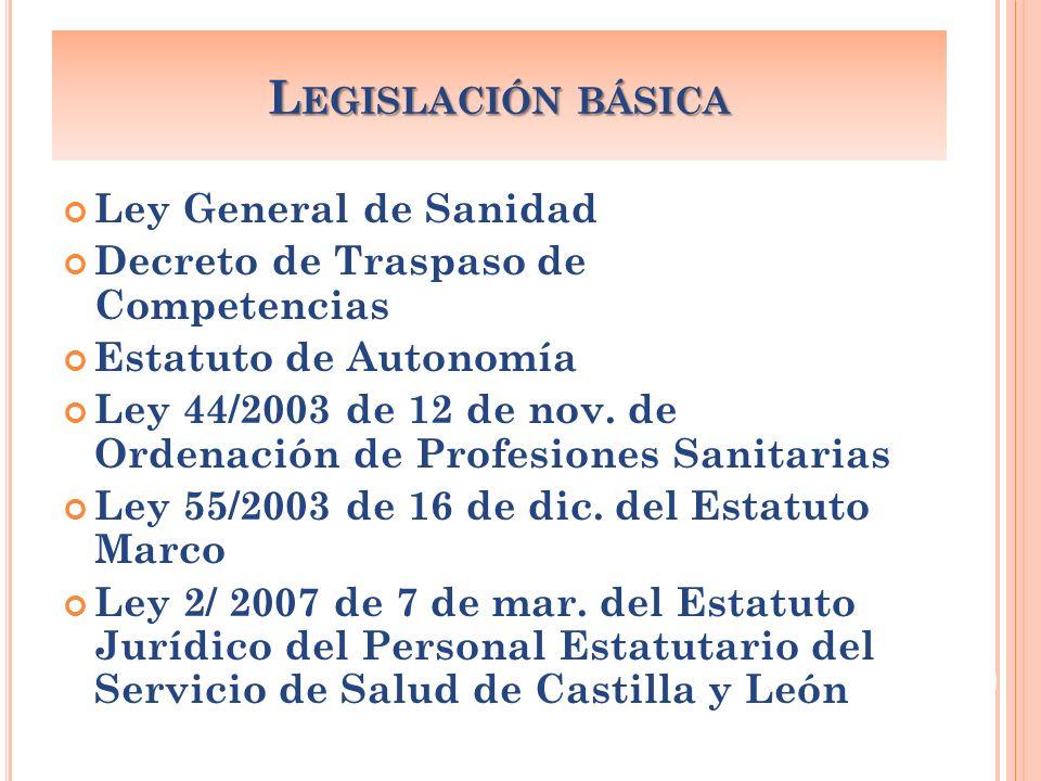 Legislación básica Ley General de Sanidad