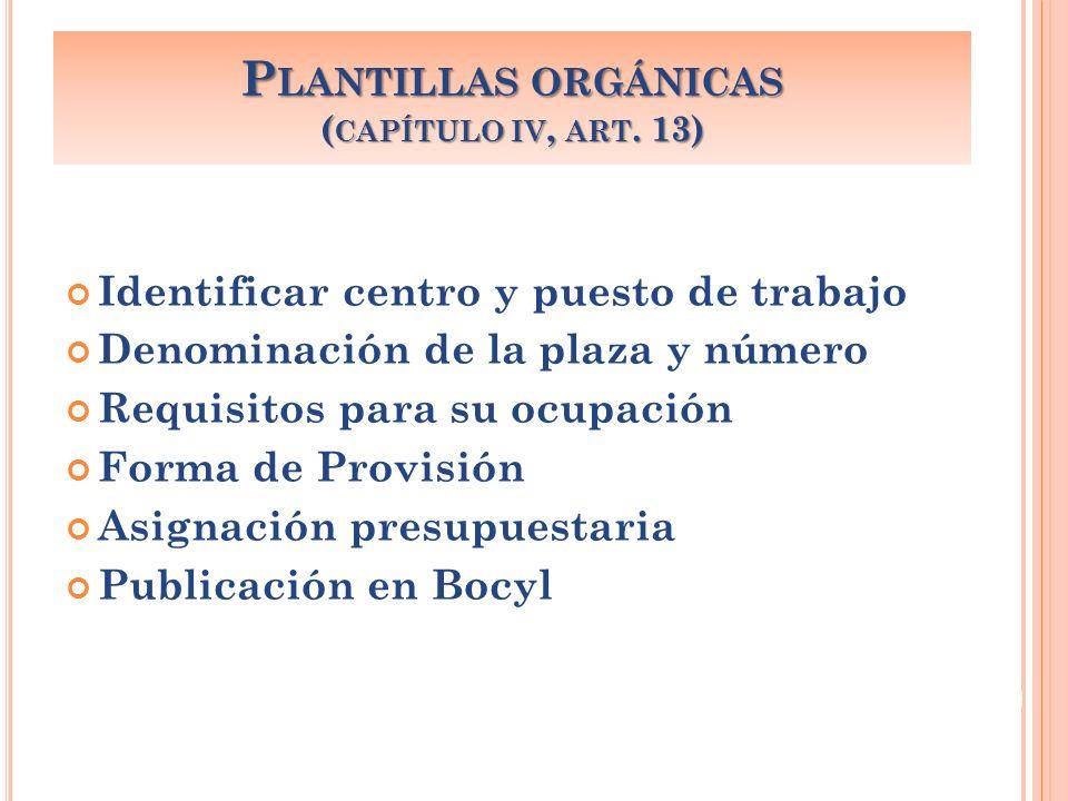 Plantillas orgánicas Identificar centro y puesto de trabajo