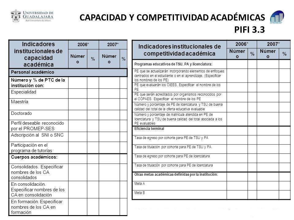 CAPACIDAD Y COMPETITIVIDAD ACADÉMICAS PIFI 3.3