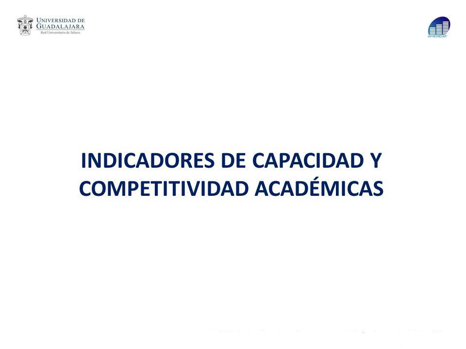 INDICADORES DE CAPACIDAD Y COMPETITIVIDAD ACADÉMICAS