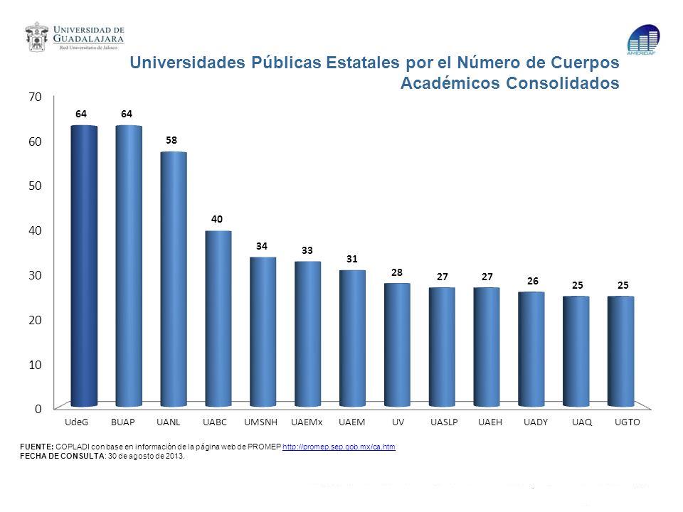 Universidades Públicas Estatales por el Número de Cuerpos Académicos Consolidados