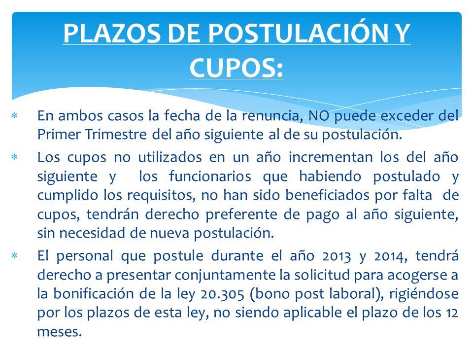 PLAZOS DE POSTULACIÓN Y CUPOS: