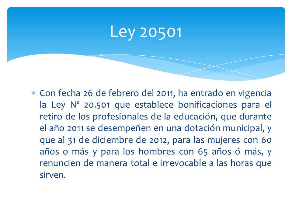 Ley 20501