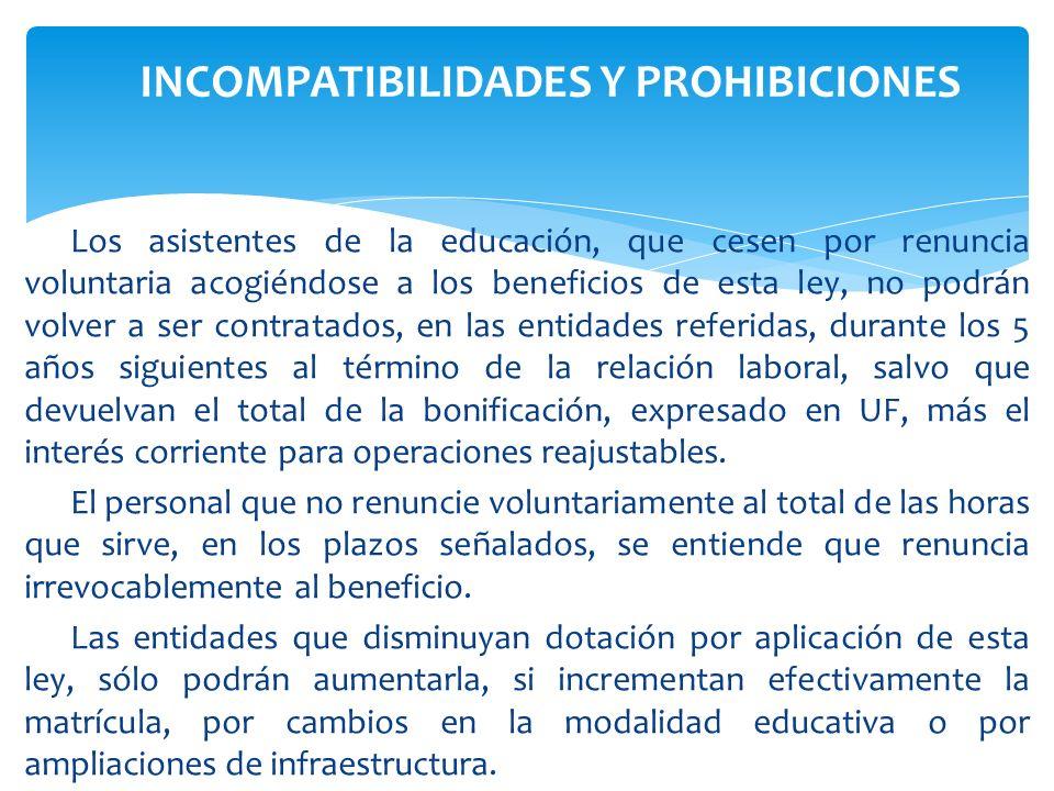 INCOMPATIBILIDADES Y PROHIBICIONES