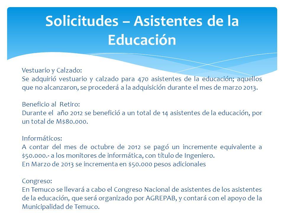 Solicitudes – Asistentes de la Educación