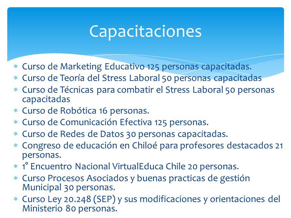 Capacitaciones Curso de Marketing Educativo 125 personas capacitadas.