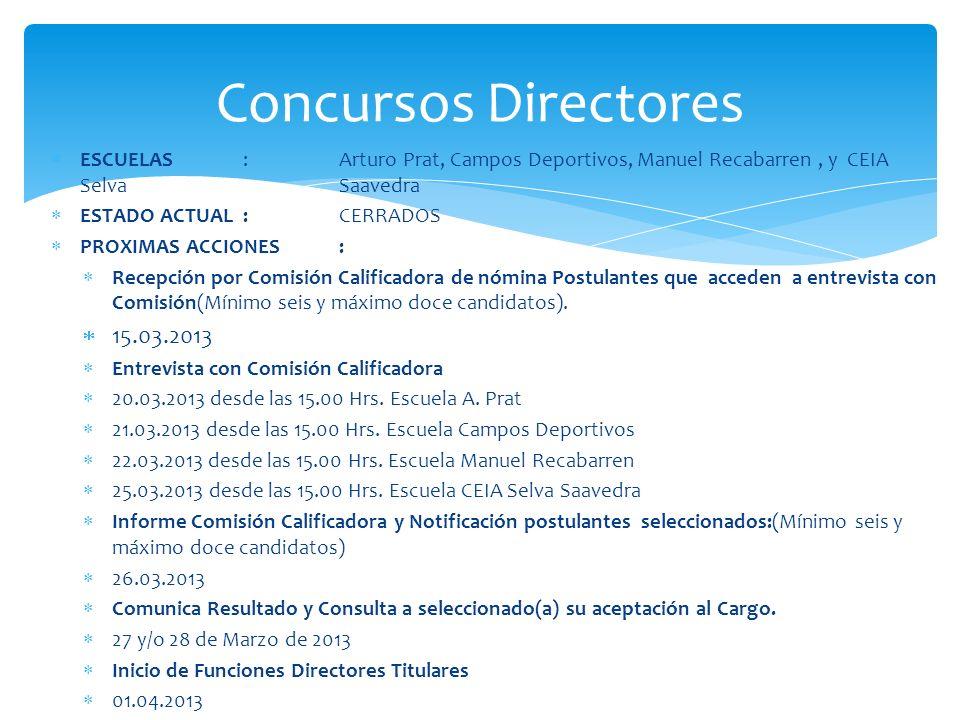 Concursos Directores ESCUELAS : Arturo Prat, Campos Deportivos, Manuel Recabarren , y CEIA Selva Saavedra.