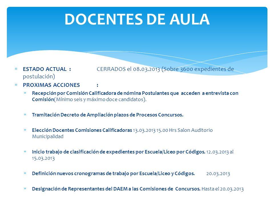 DOCENTES DE AULA ESTADO ACTUAL : CERRADOS el 08.03.2013 (Sobre 3600 expedientes de postulación) PROXIMAS ACCIONES :