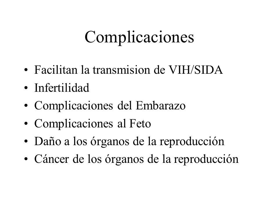 Complicaciones Facilitan la transmision de VIH/SIDA Infertilidad