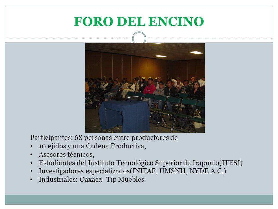 FORO DEL ENCINO Participantes: 68 personas entre productores de