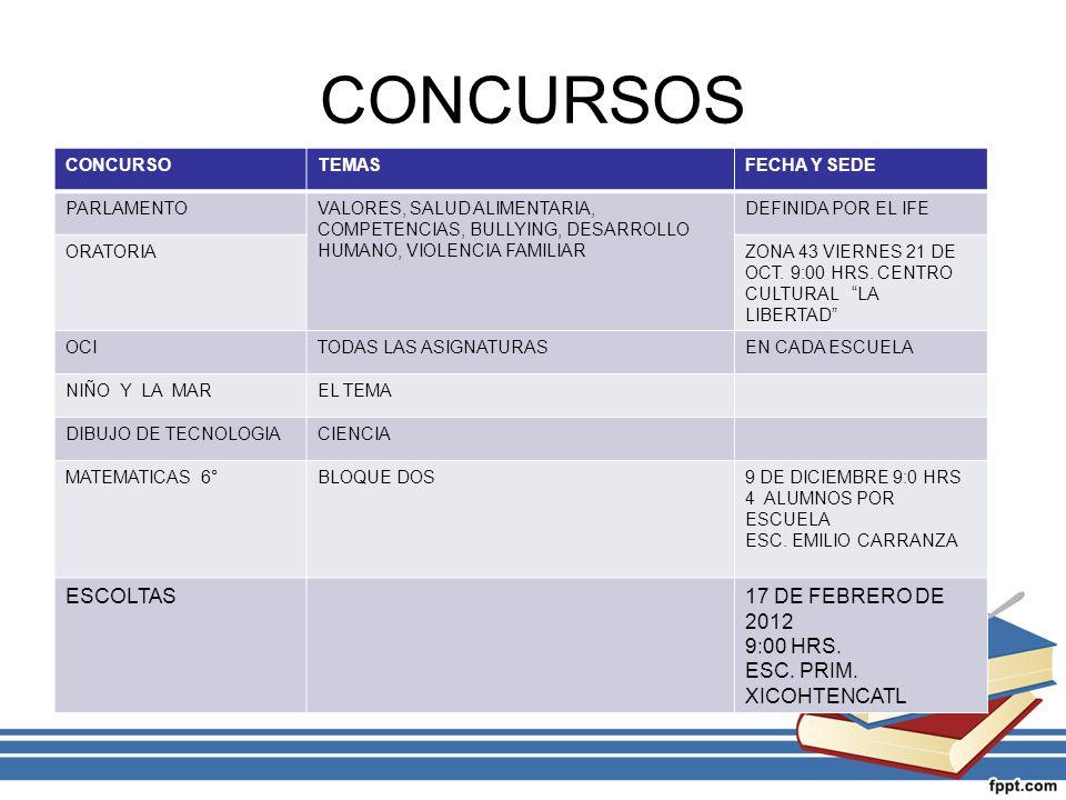 CONCURSOS ESCOLTAS 17 DE FEBRERO DE 2012 9:00 HRS.