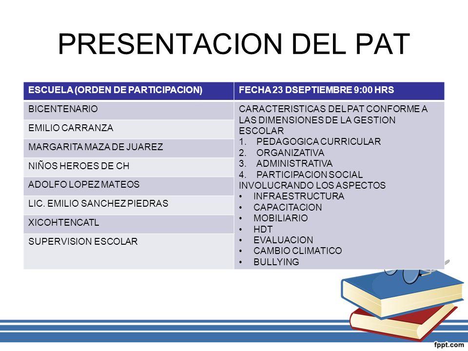 PRESENTACION DEL PAT ESCUELA (ORDEN DE PARTICIPACION)