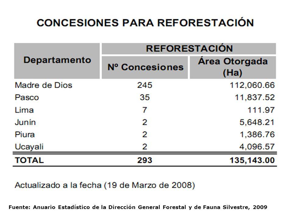 Fuente: Anuario Estadístico de la Dirección General Forestal y de Fauna Silvestre, 2009
