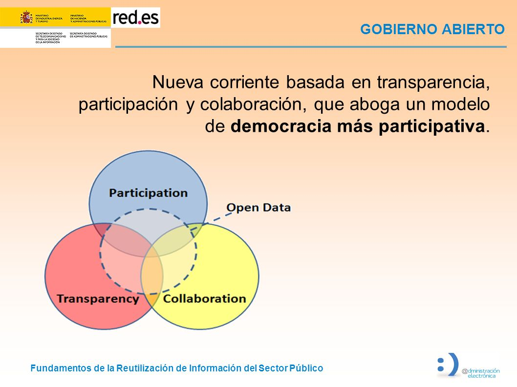 GOBIERNO ABIERTO Nueva corriente basada en transparencia, participación y colaboración, que aboga un modelo de democracia más participativa.