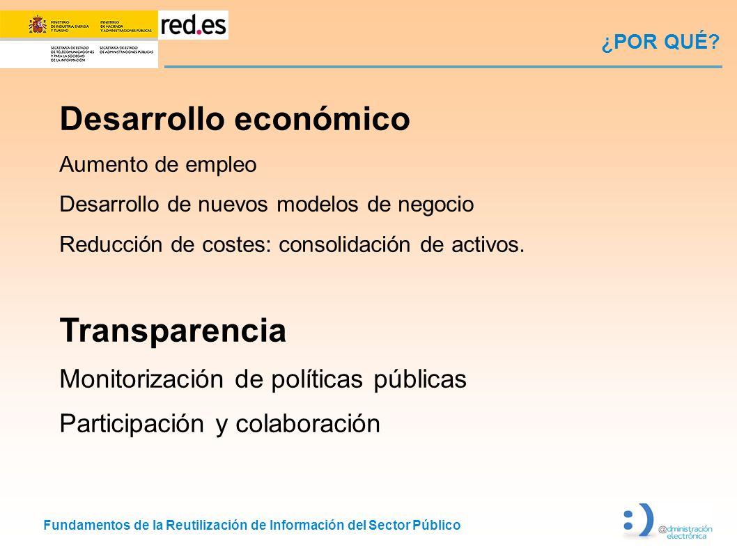 Desarrollo económico Transparencia