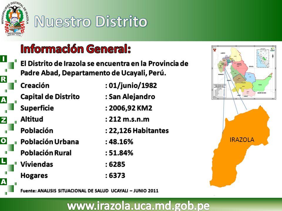 Nuestro Distrito Información General: www.irazola.uca.md.gob.pe
