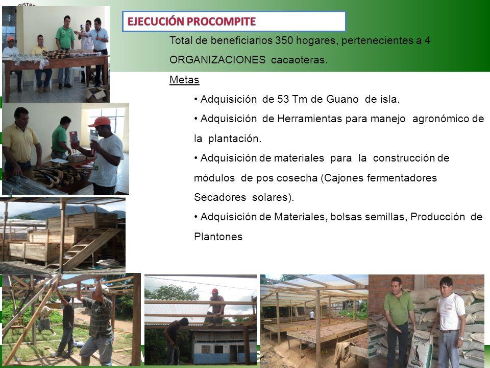 www.irazola.uca.md.gob.pe EJECUCIÓN PROCOMPITE